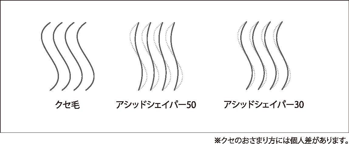 くせ毛のイメージ画像